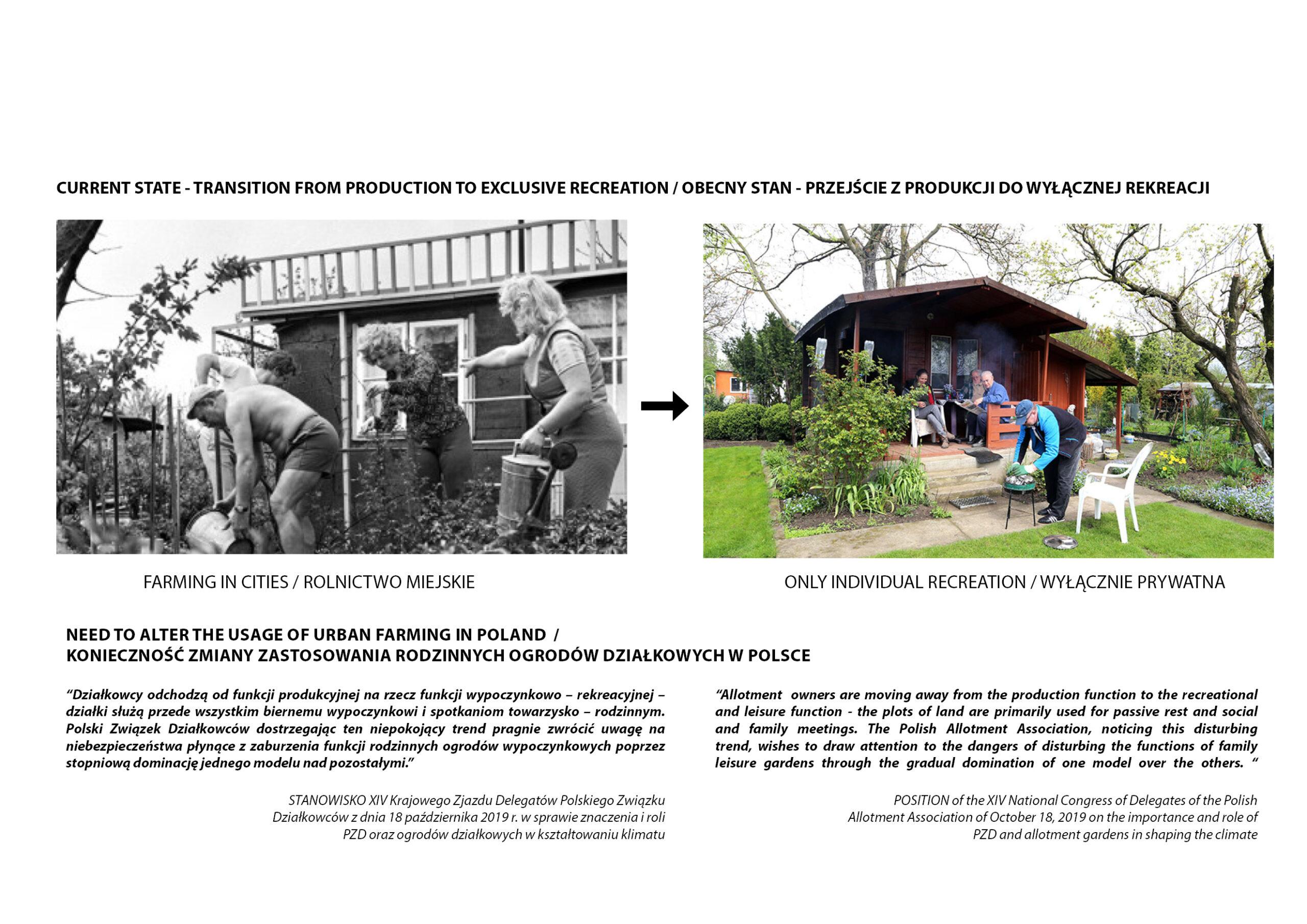 MJZ-Urban-Farming-XXI-Ogrody-Dzialkowe-Przyszlosci10-1